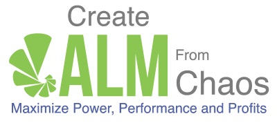 Create CALM From Chaos